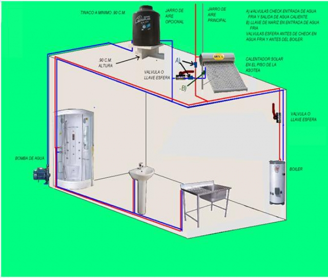 Pumps tubos termo boiler instalaci n de boiler de paso for Instalacion calentador gas
